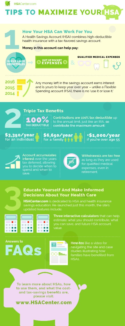 Tips To Maximize Your Health Savings Account